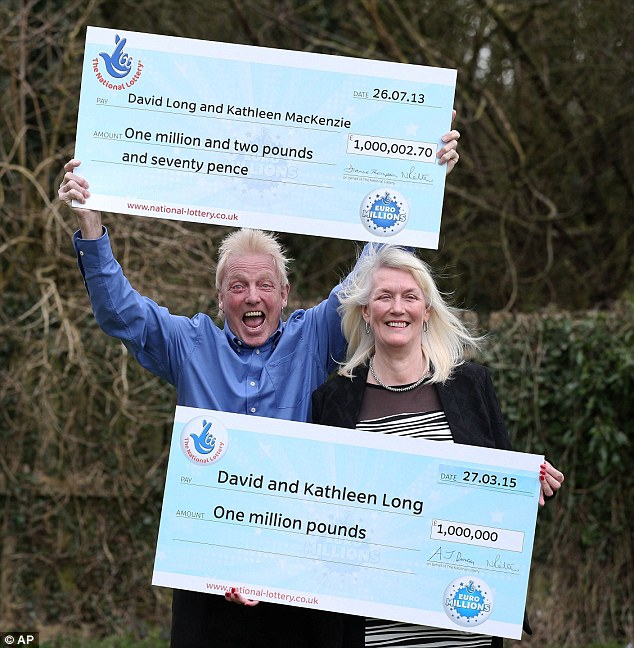 Different lottery prizes uk